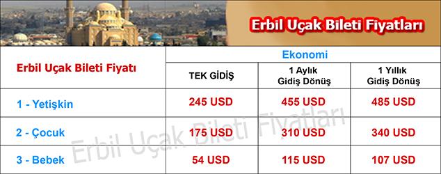 Erbil uçak bileti fiyatları
